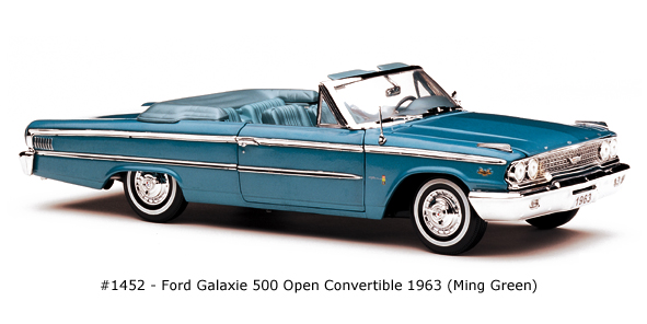 Sun Star: 1963 Ford Galaxie 500 Open Convertible - Green (1452) im 1:18 maßstab
